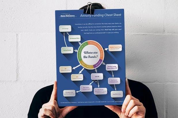 Annuity Funding Cheat Sheet