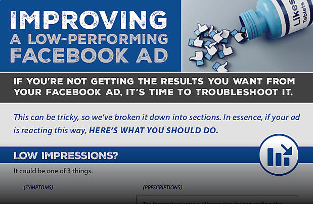 NH-improve-facebook-ad