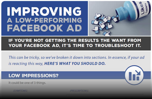 improve-facebook-ad